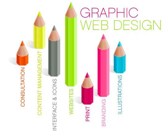 طراحی سایت امری لازم و ضروی