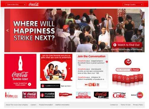 روانشناسی رنگ ها در سایت کوکا کولا